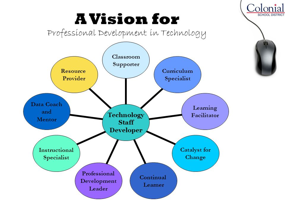A Vision for Professional Development in Technology