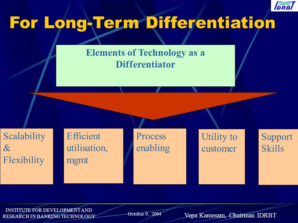 Elements of Technology as a Differentiator