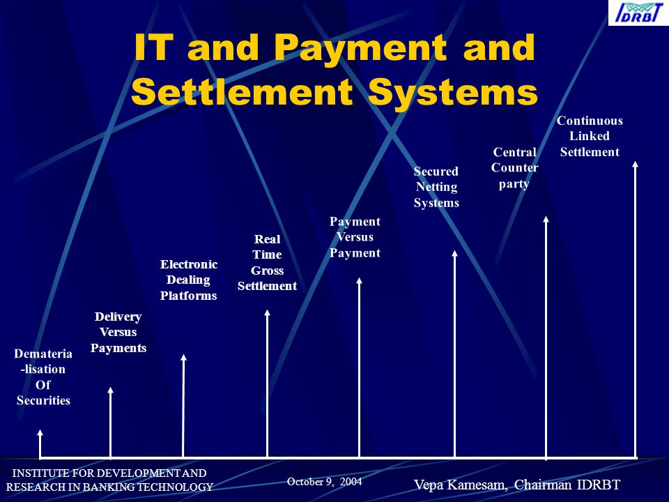 IT and Payment and Settlement Systems