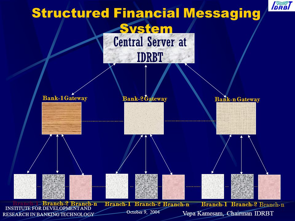 Structured Financial Messaging System