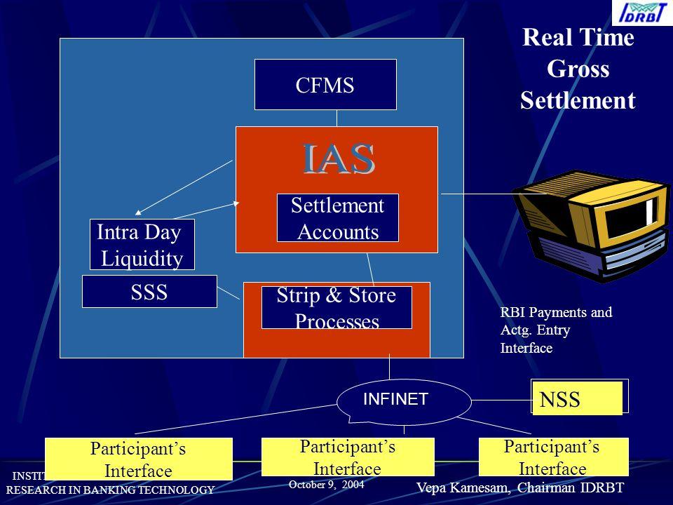IAS Real Time Gross Settlement CFMS Settlement Accounts Intra Day