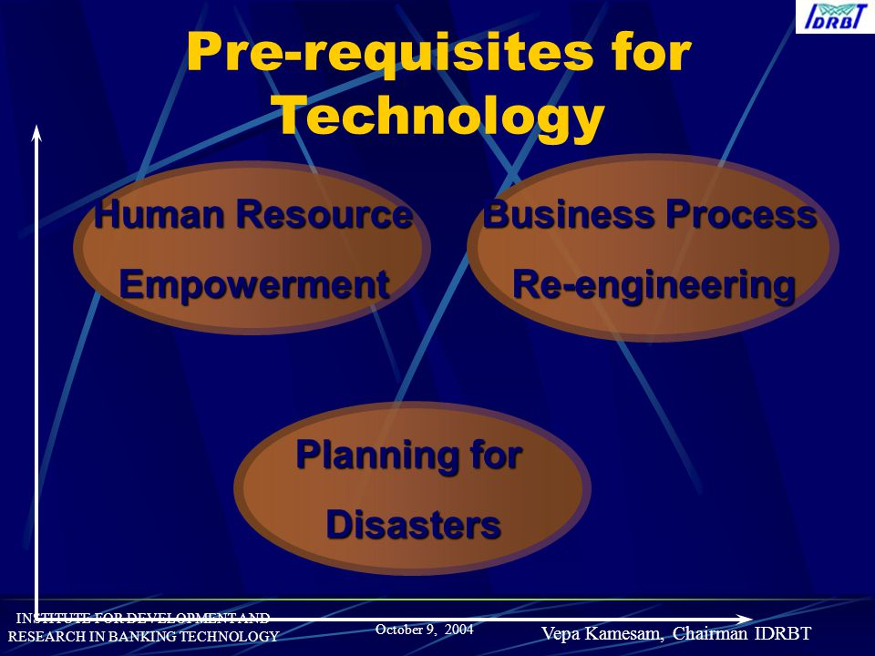 Pre-requisites for Technology