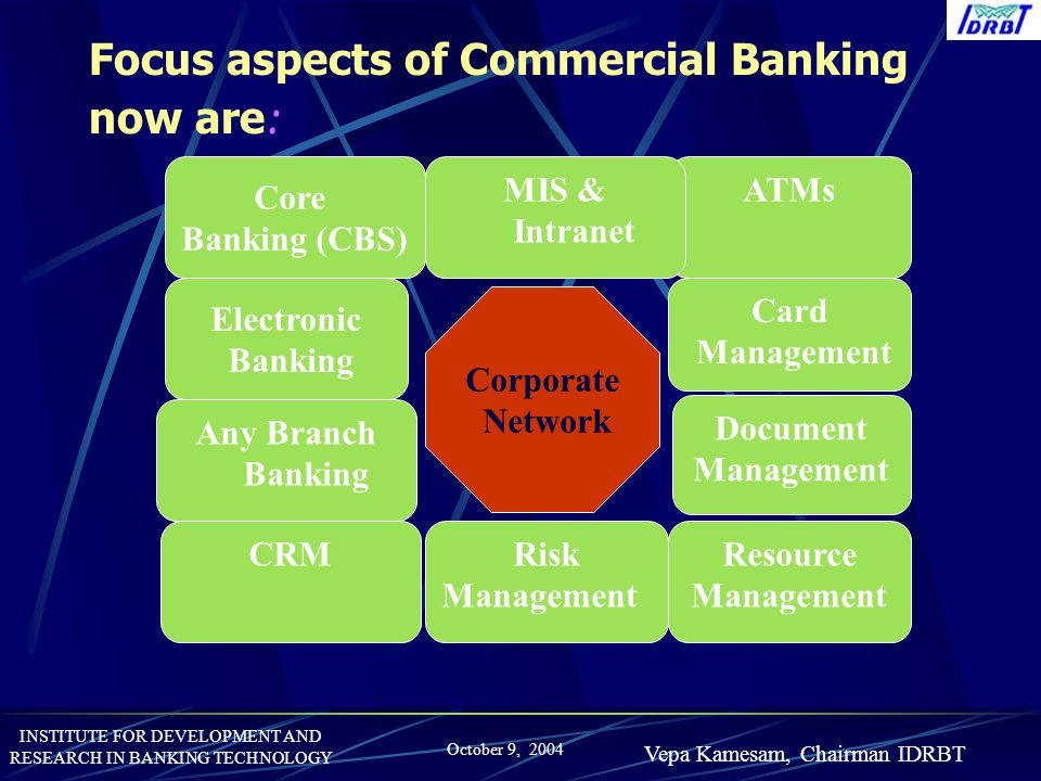 Focus aspects of Commercial Banking now are: