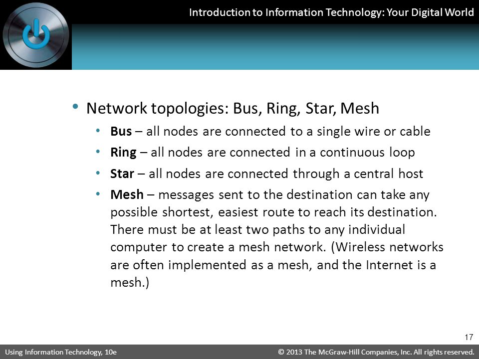 Network topologies: Bus, Ring, Star, Mesh