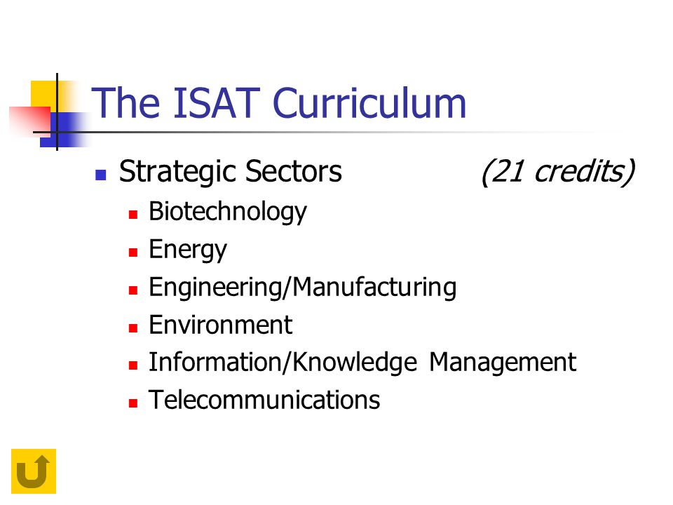 The ISAT Curriculum Strategic Sectors (21 credits) Biotechnology