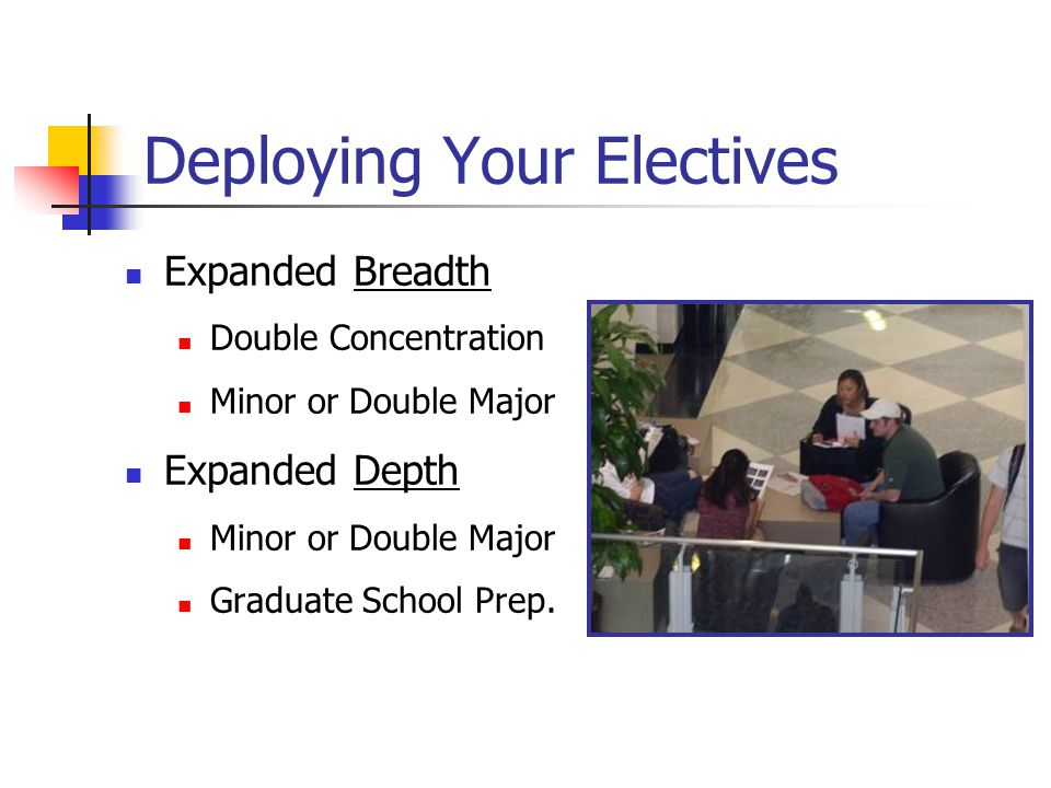 Deploying Your Electives