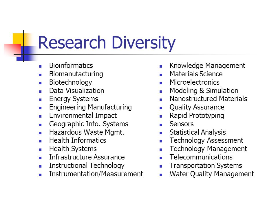 Research Diversity Bioinformatics Biomanufacturing Biotechnology