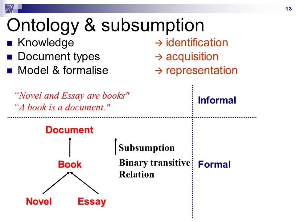 Ontology & subsumption