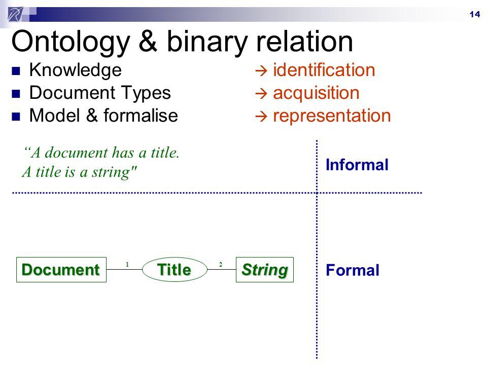 Ontology & binary relation