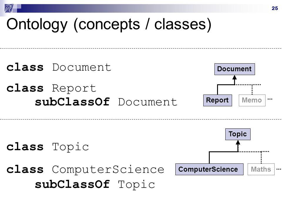 Ontology (concepts / classes)