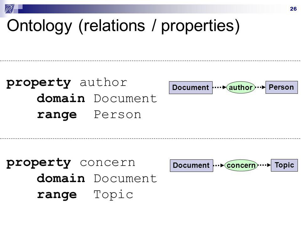 Ontology (relations / properties)