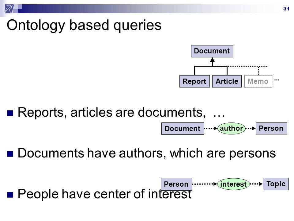 Ontology based queries