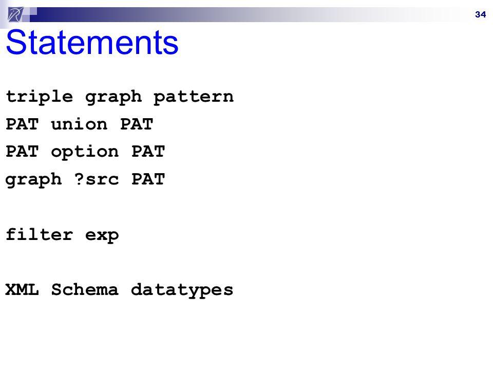 Statements triple graph pattern PAT union PAT PAT option PAT