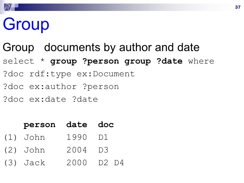 Group Group documents by author and date