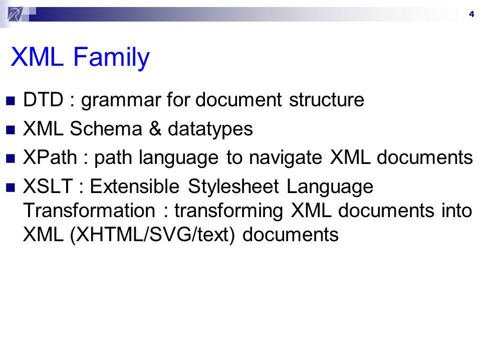 XML Family DTD : grammar for document structure XML Schema & datatypes