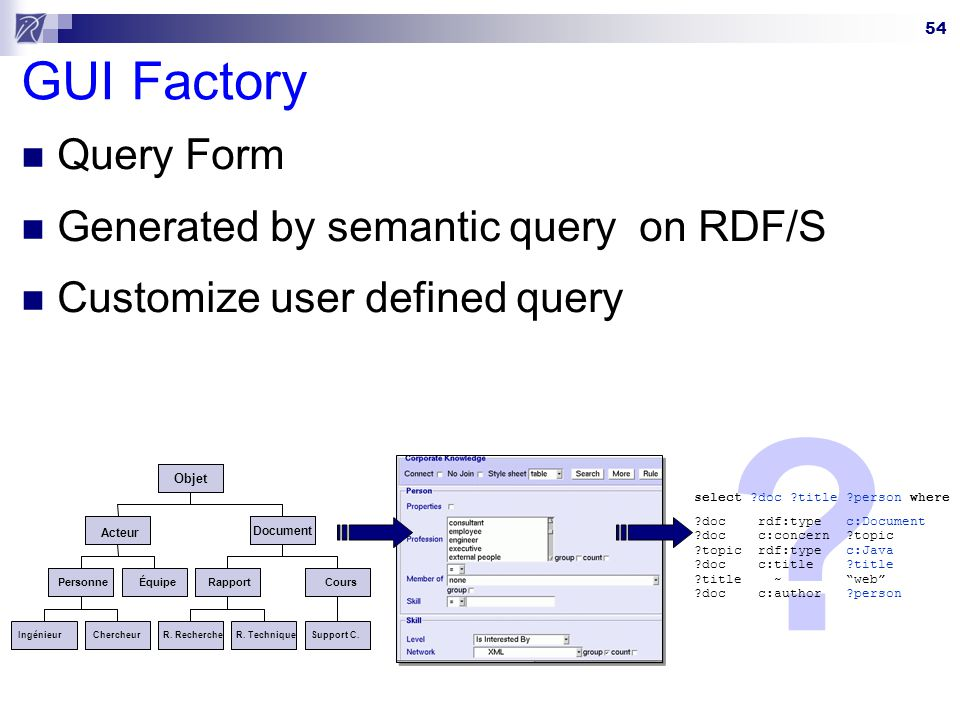 GUI Factory Query Form Generated by semantic query on RDF/S