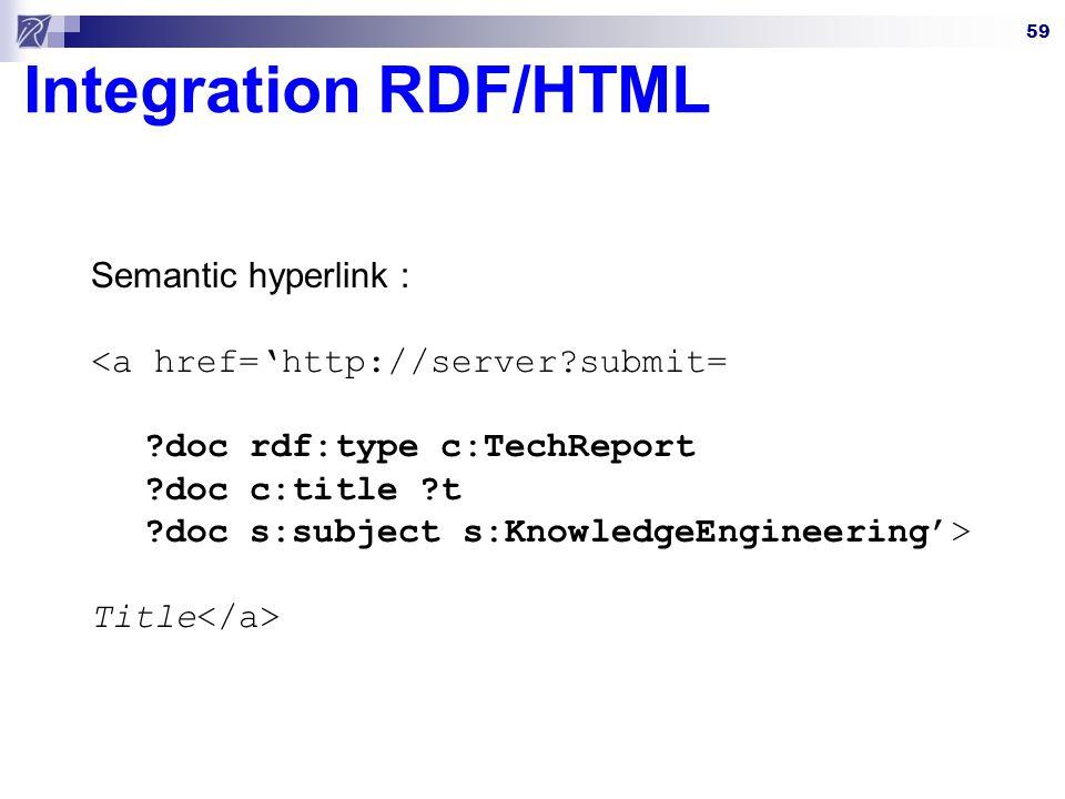 Integration RDF/HTML Semantic hyperlink :
