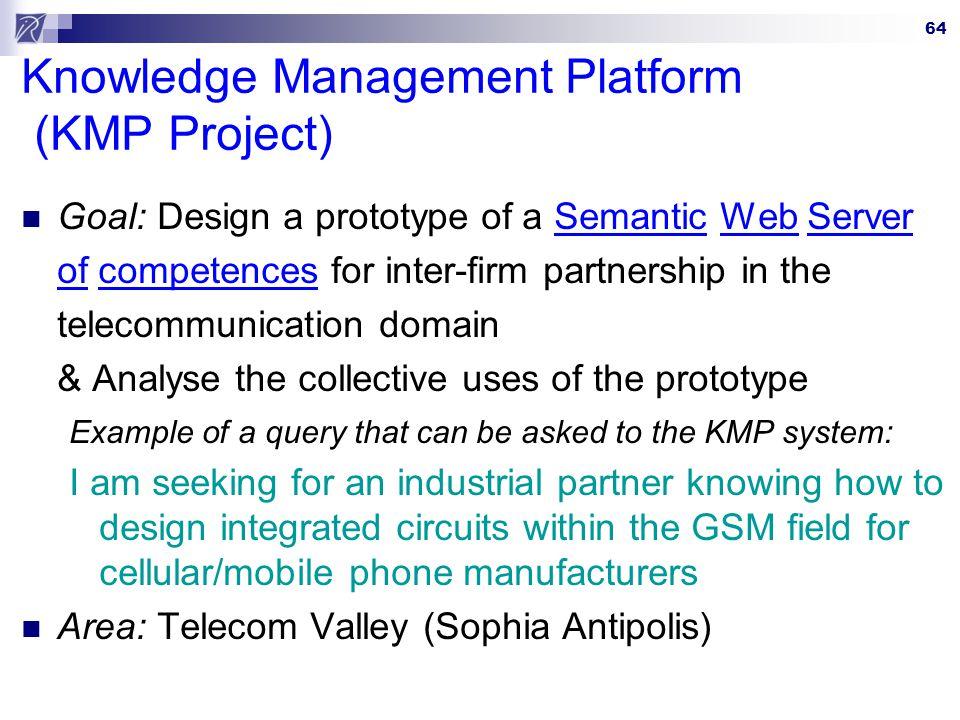 Knowledge Management Platform (KMP Project)