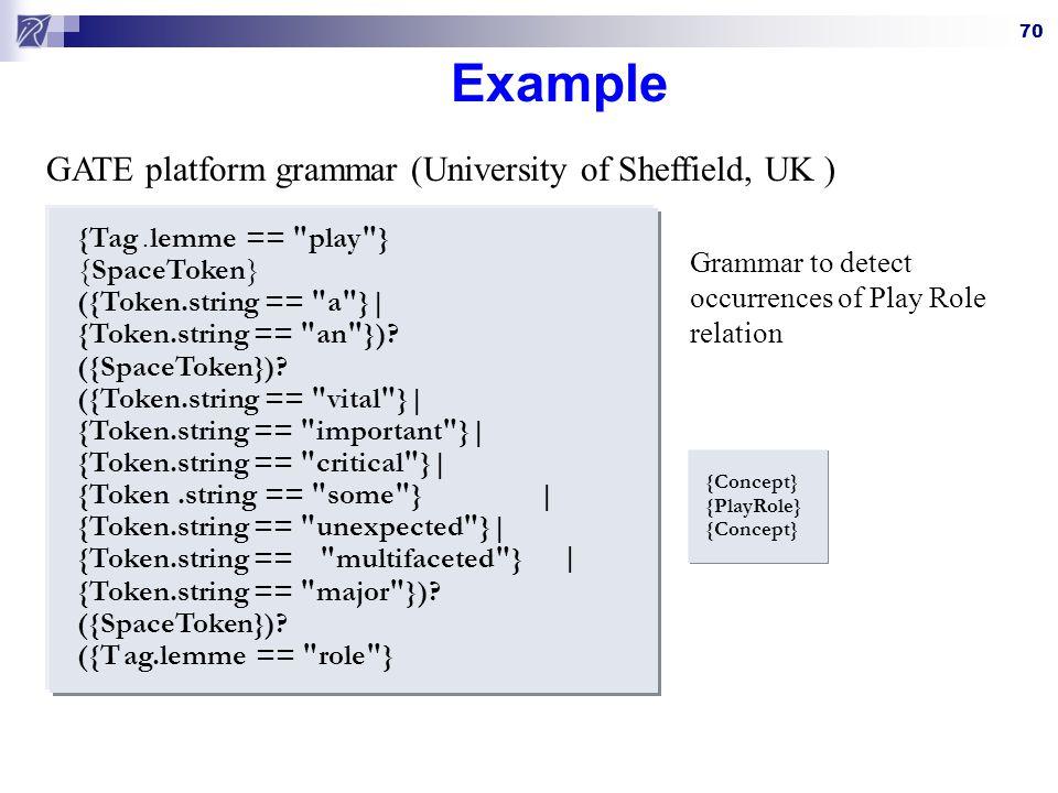 Example GATE platform grammar (University of Sheffield, UK ) {Tag .