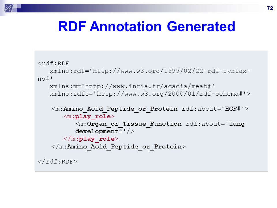 RDF Annotation Generated