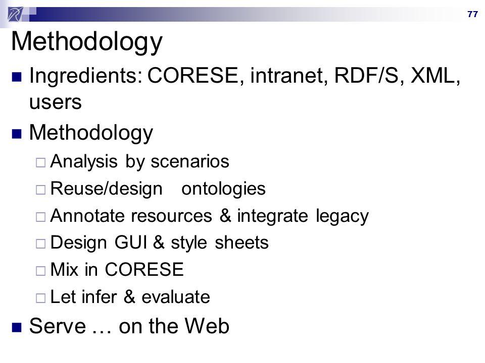Methodology Ingredients: CORESE, intranet, RDF/S, XML, users
