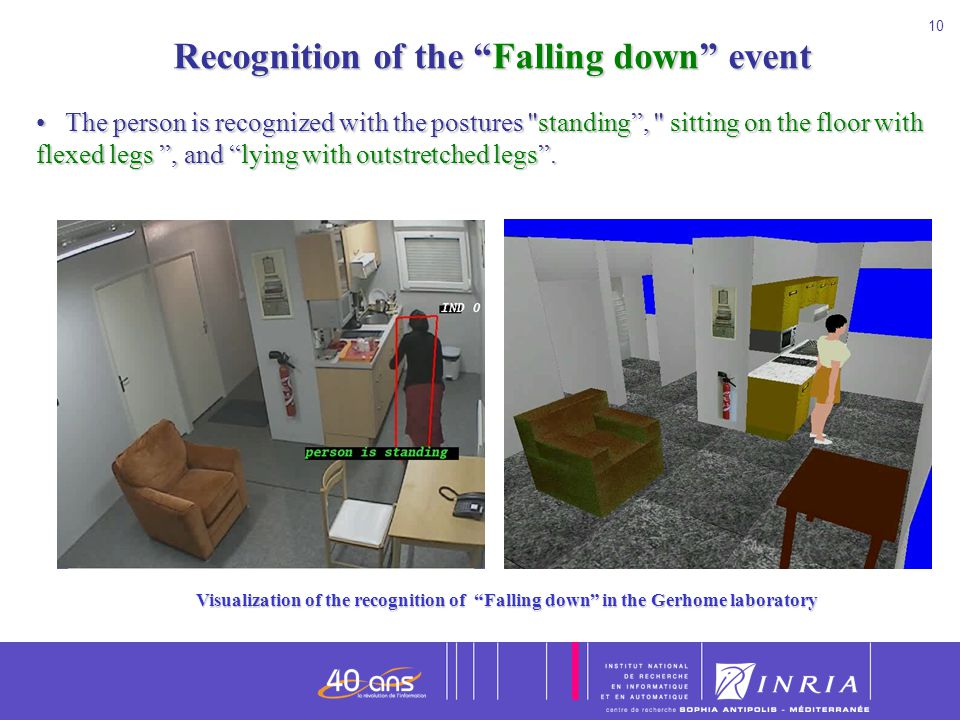 Recognition of the Falling down event
