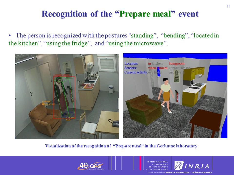 Recognition of the Prepare meal event