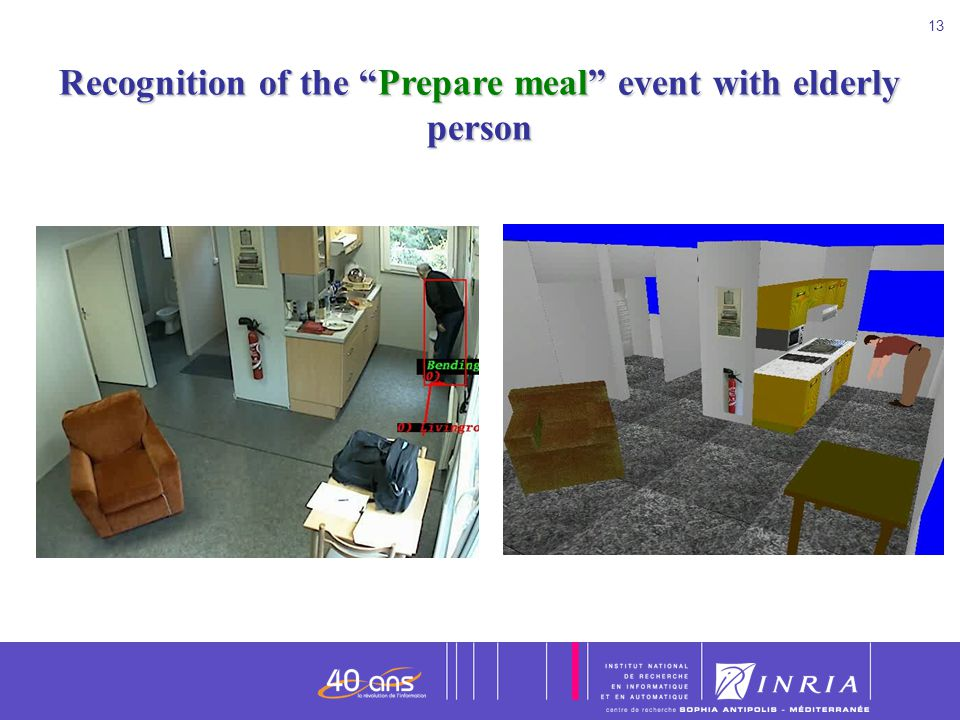 Recognition of the Prepare meal event with elderly person