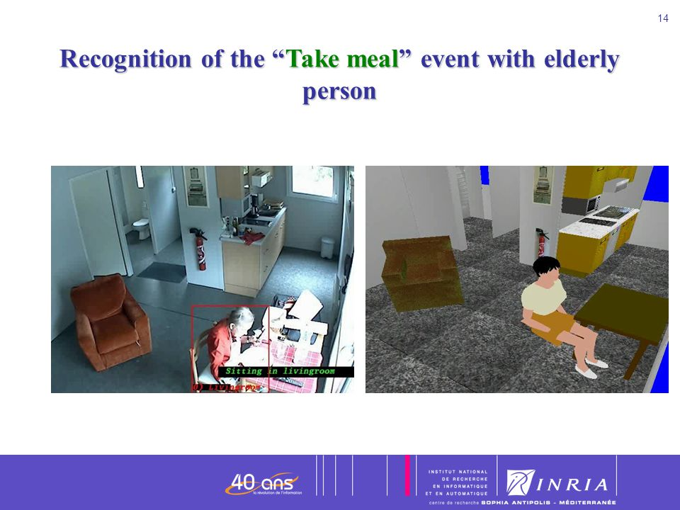 Recognition of the Take meal event with elderly person