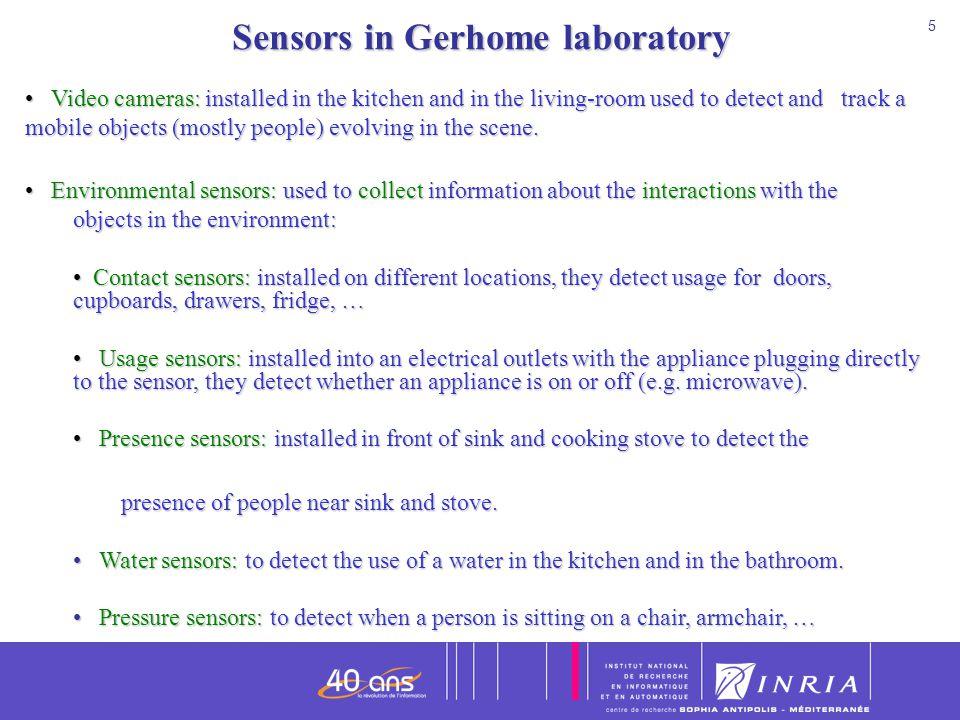Sensors in Gerhome laboratory
