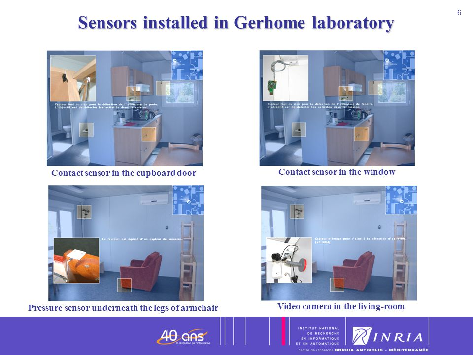 Sensors installed in Gerhome laboratory
