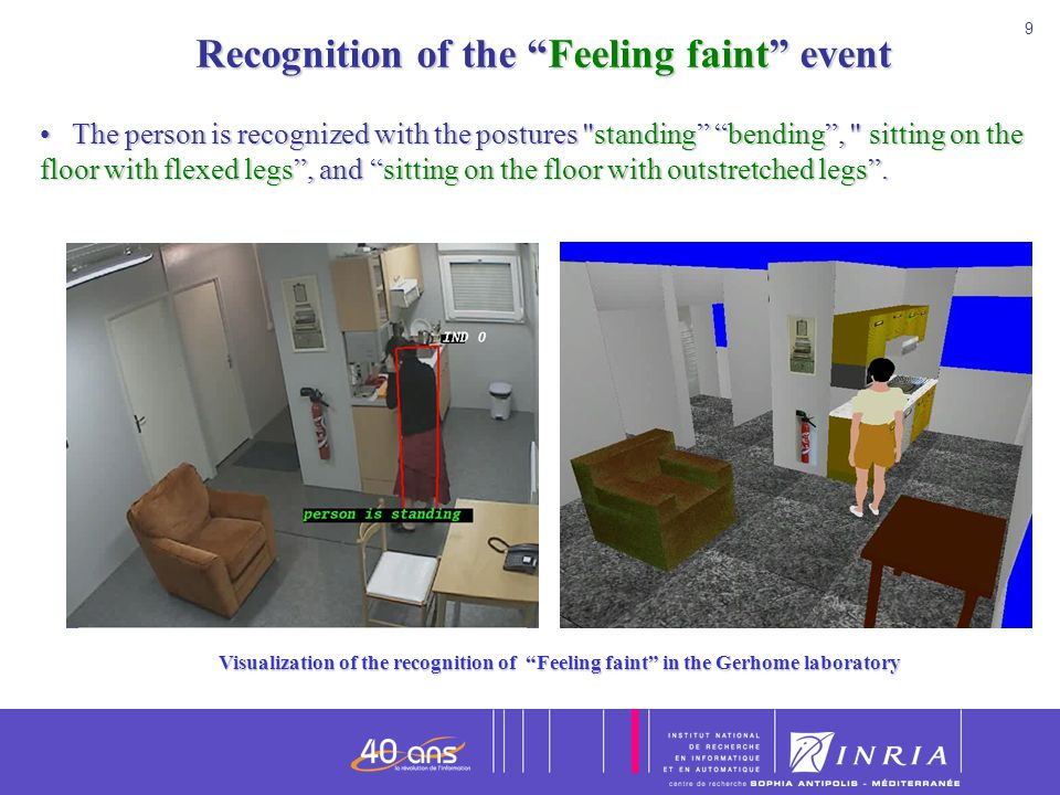 Recognition of the Feeling faint event