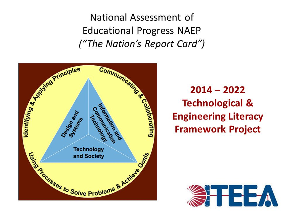 2014 – 2022 Technological & Engineering Literacy