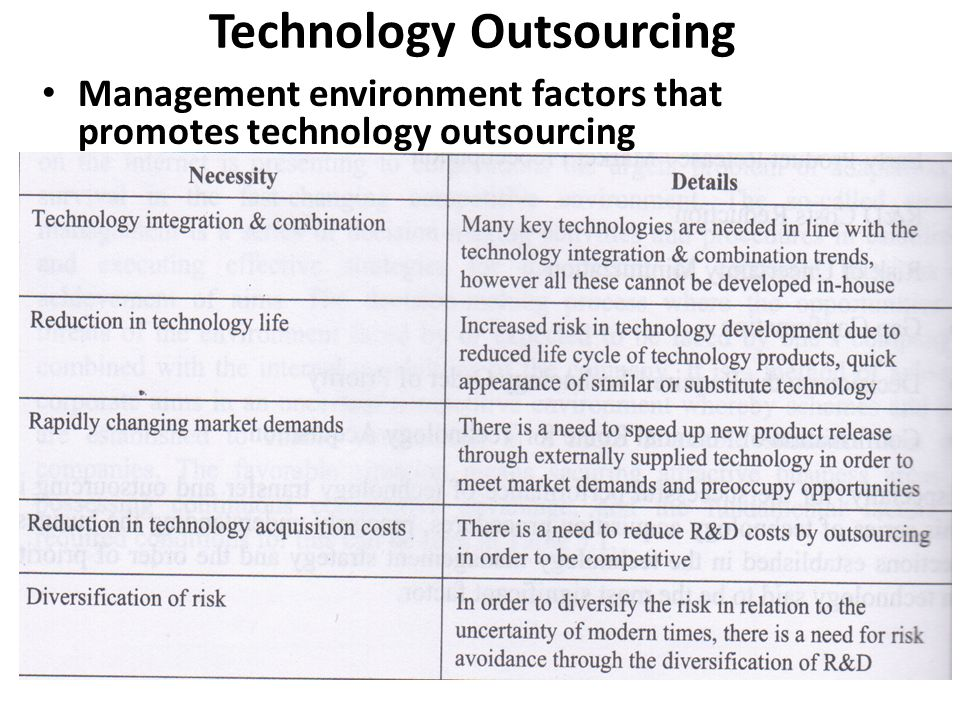 Technology Outsourcing