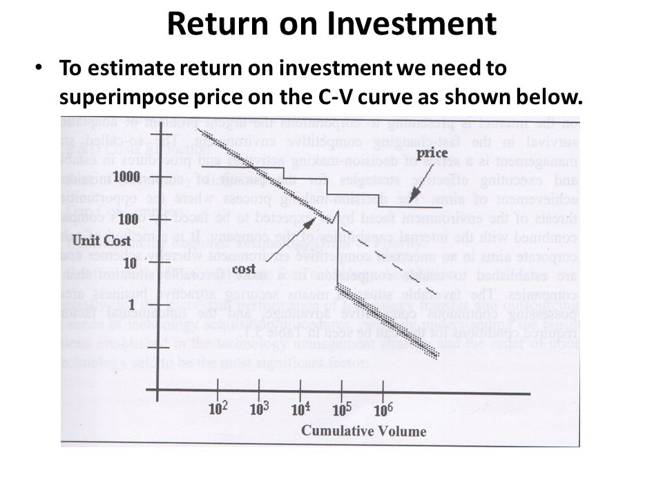 Return on Investment To estimate return on investment we need to superimpose price on the C-V curve as shown below.