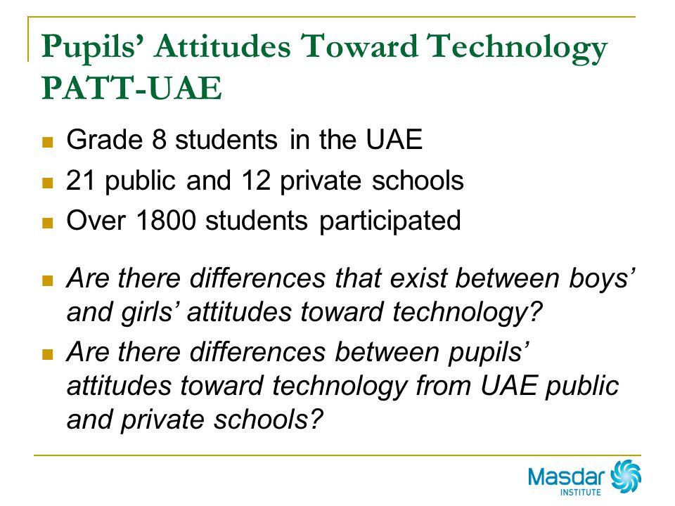 Pupils' Attitudes Toward Technology PATT-UAE