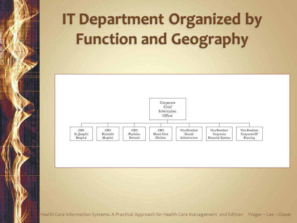 IT Department Organized by Function and Geography