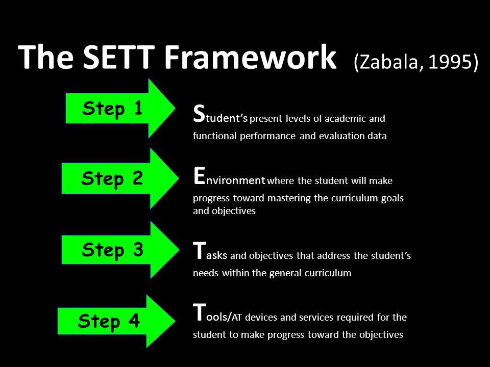 The SETT Framework (Zabala, 1995)