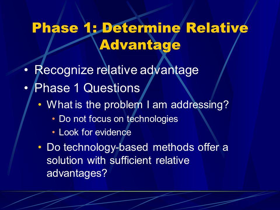 Phase 1: Determine Relative Advantage