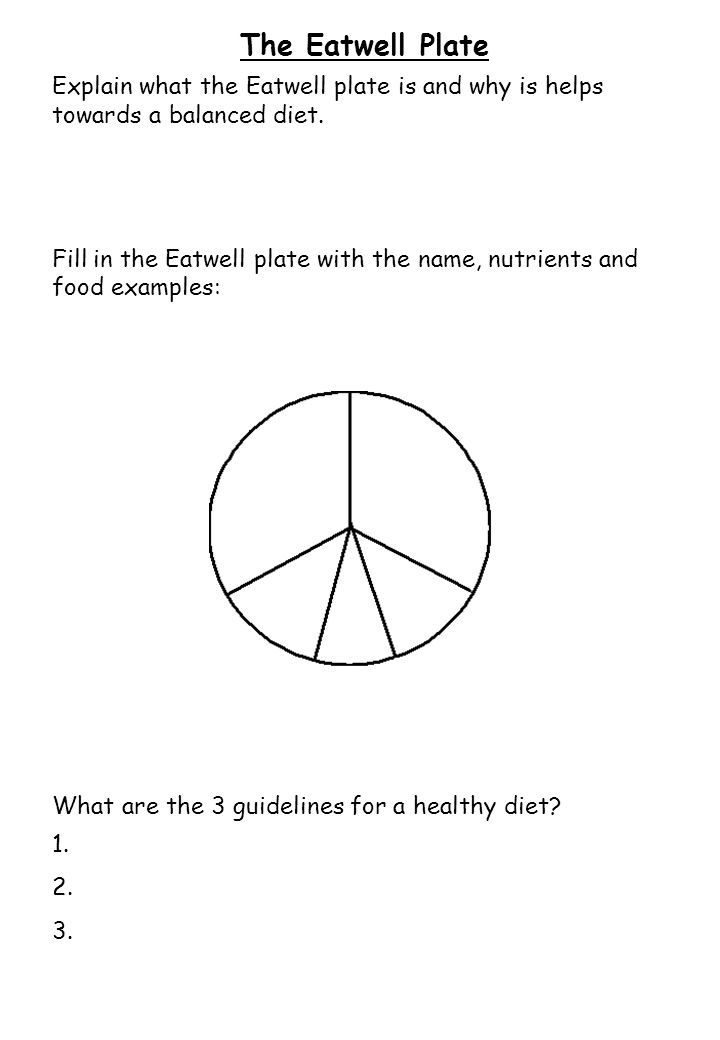 The Eatwell Plate Explain what the Eatwell plate is and why is helps towards a balanced diet.