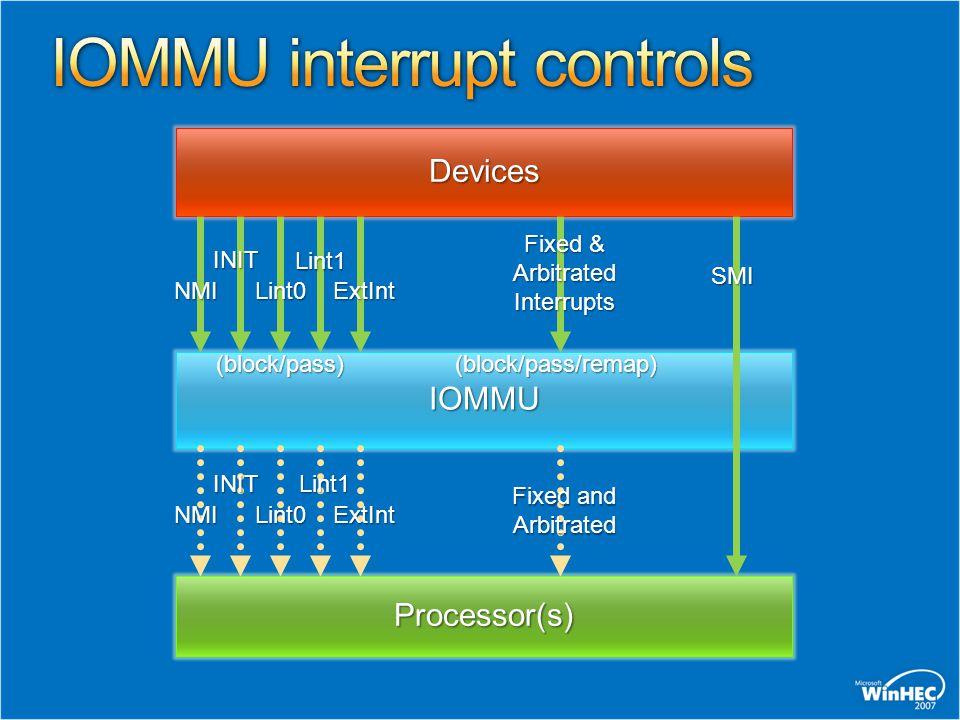 IOMMU interrupt controls