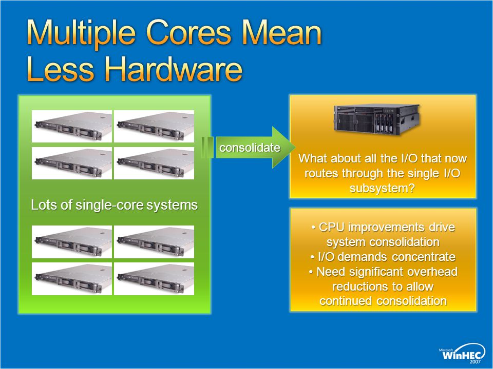 Multiple Cores Mean Less Hardware
