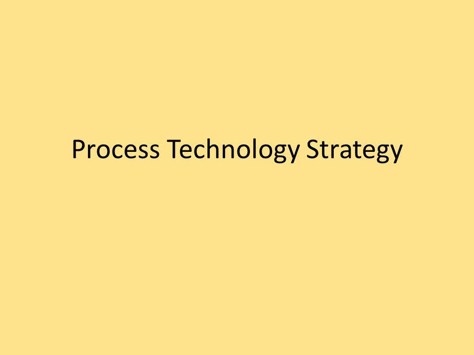 Process Technology Strategy