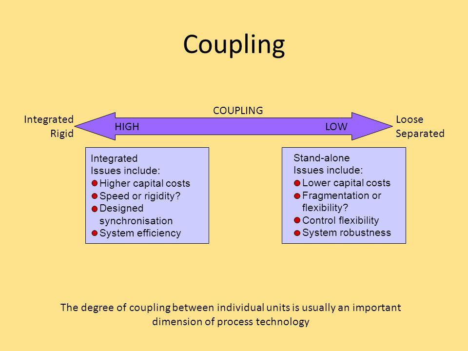 Coupling COUPLING HIGH LOW