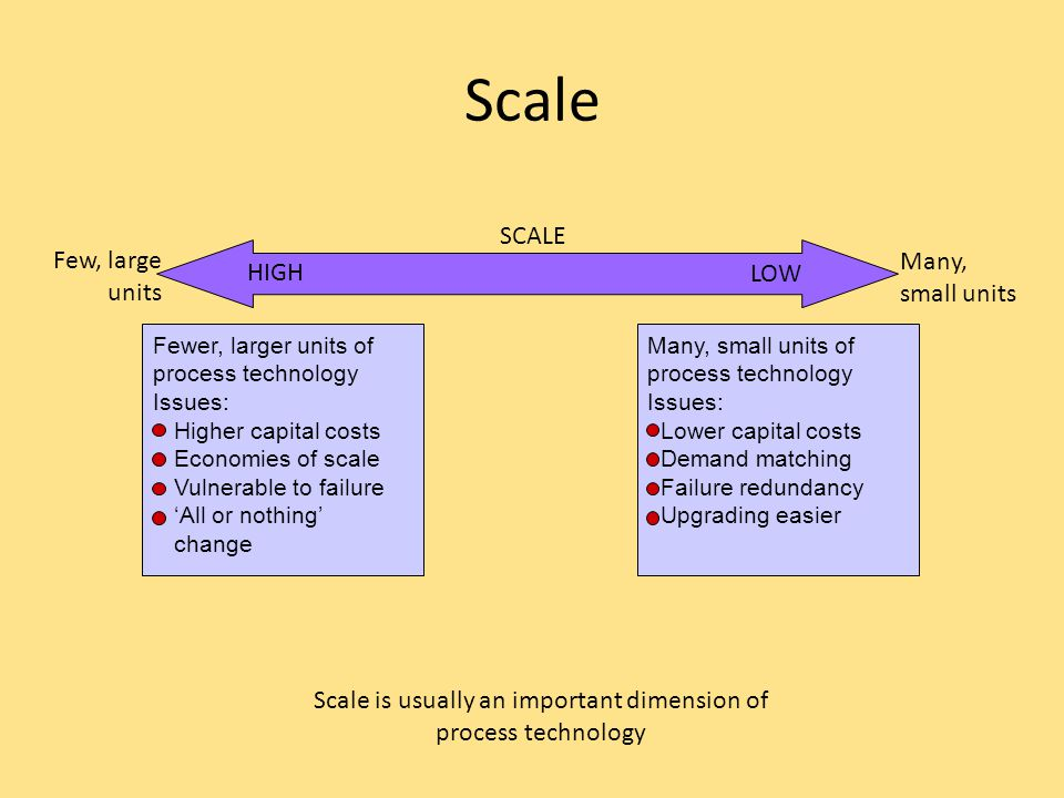 Scale is usually an important dimension of process technology