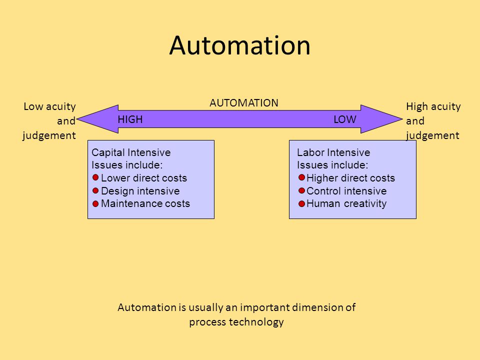 Automation is usually an important dimension of process technology