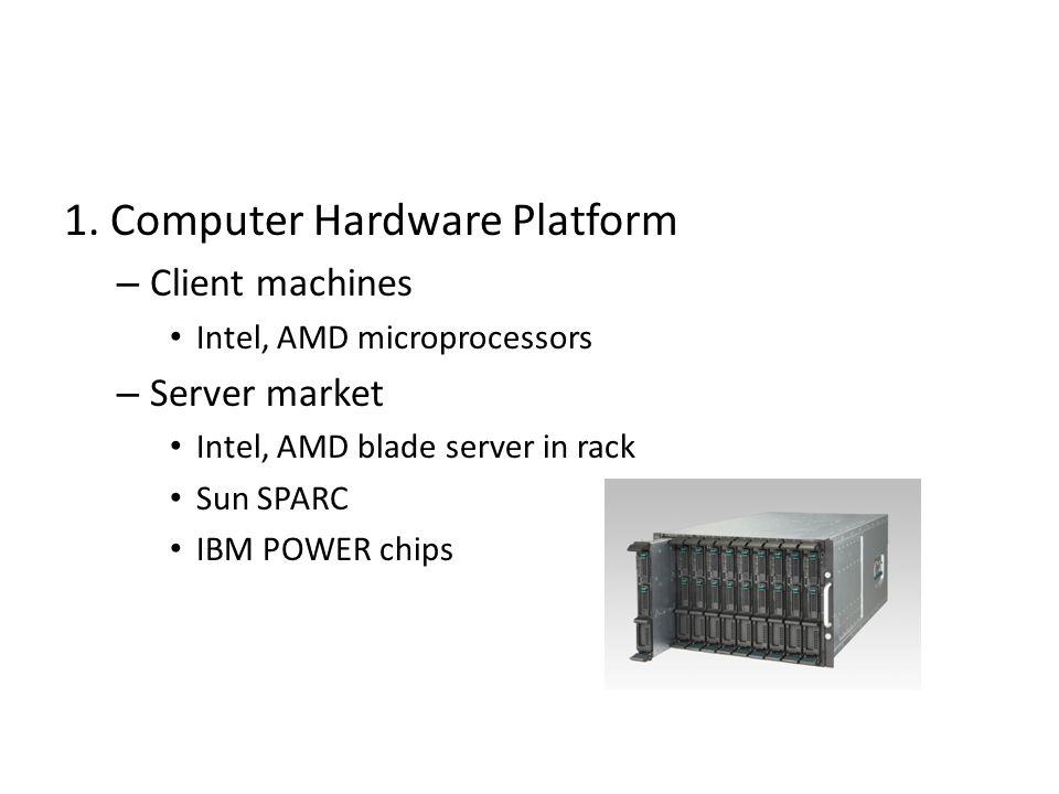 1. Computer Hardware Platform