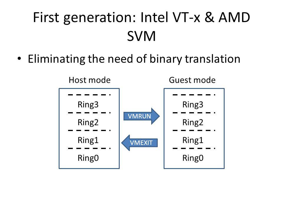 First generation: Intel VT-x & AMD SVM