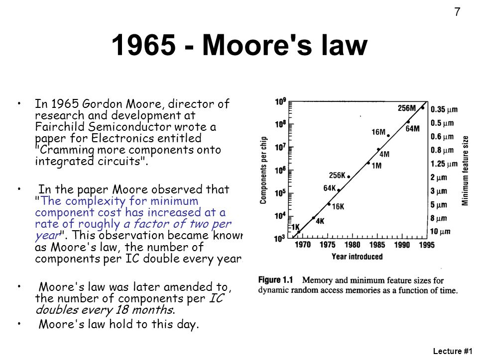 7 1965 - Moore s law.