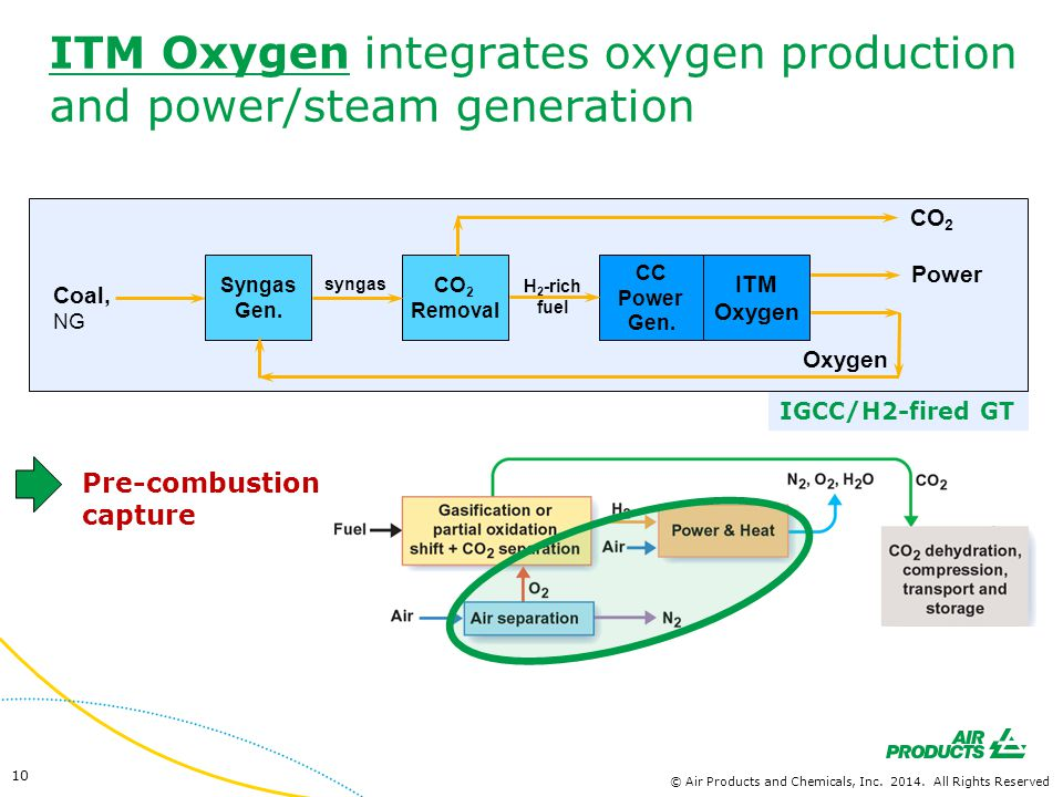ITM Oxygen integrates oxygen production and power/steam generation
